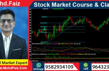 9643230728, 9582934109 | Online Stock market courses & classes in Gaya – Best Share market training institute in Gaya