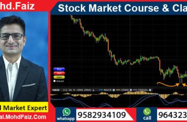 9643230728, 9582934109 | Online Stock market courses & classes in Jamui – Best Share market training institute in Jamui