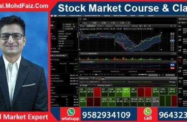 9643230728, 9582934109   Online Stock market courses & classes in Karnataka – Best Share market training institute in Karnataka