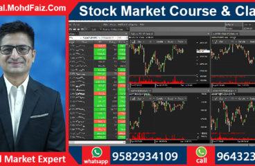 9643230728, 9582934109   Online Stock market courses & classes in Kerala – Best Share market training institute in Kerala