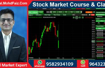 9643230728, 9582934109 | Online Stock market courses & classes in Maharashtra – Best Share market training institute in Maharashtra