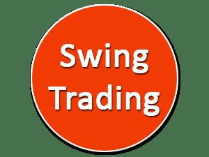 Procapital MohdFaiz - Stock/Share Market Advice, Share